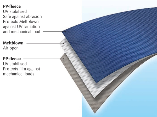 Breathable Sarking Roofing Membranes Premium Slate